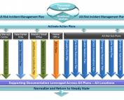 NextGen 360° ABC™ Framework