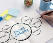 Business Continuity Planning 6 Steps